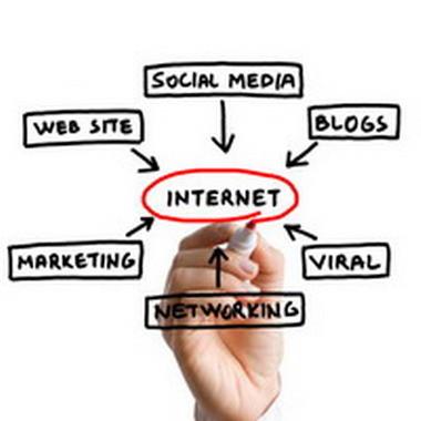 Je li Internet Marketing uistinu najzaslužniji za naš uspjeh?